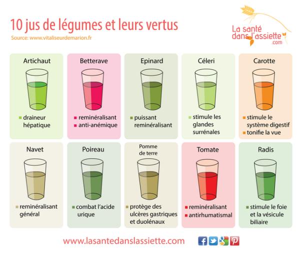 jus-legumes